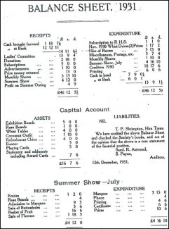 The Society's Balance Sheet 1931 | Benfleet Horticultural Society
