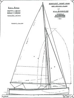 Benfleet Yacht Club One Design Class | John Marrison
