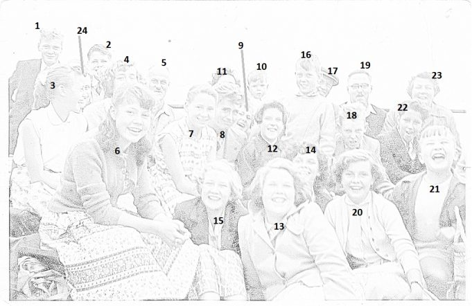 1.Barry Judd  2.David Britten  3.Maureen Choat  4.Iris Bowers  5.Mr Banbury  6.Ann Morrison  7.Jean Whitehead  8.John Gent  12.Janet Brown  13.Carol Atterton  14.Susan Sumpter  15.Ann Betts  16.Richard Gent  19.Mr Coates  20.Jean Brown  21.Dudley Coates  22.John Beattie  23.Mrs Coates