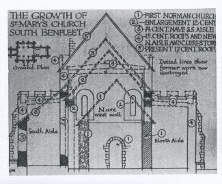 The expansion of the church through the ages