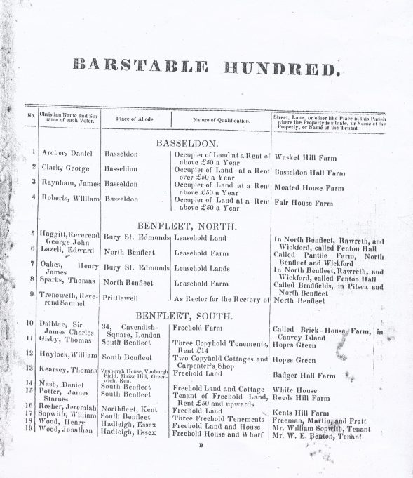 1832 list of those eligible to vote