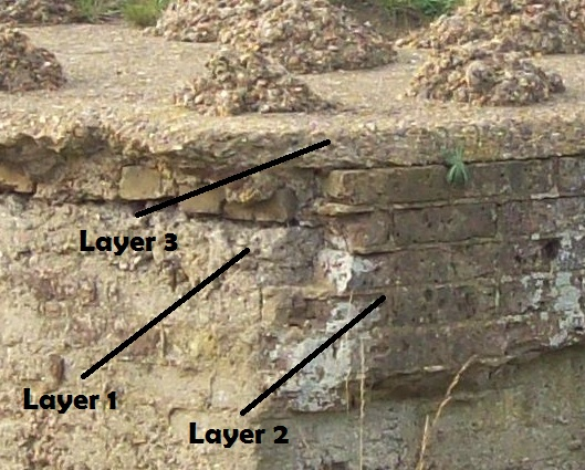 The layers of the pillbox | beyondthepoint