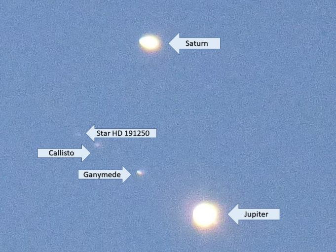 Jupiter and Saturn 20th December 2020 showing names | Phil Coley